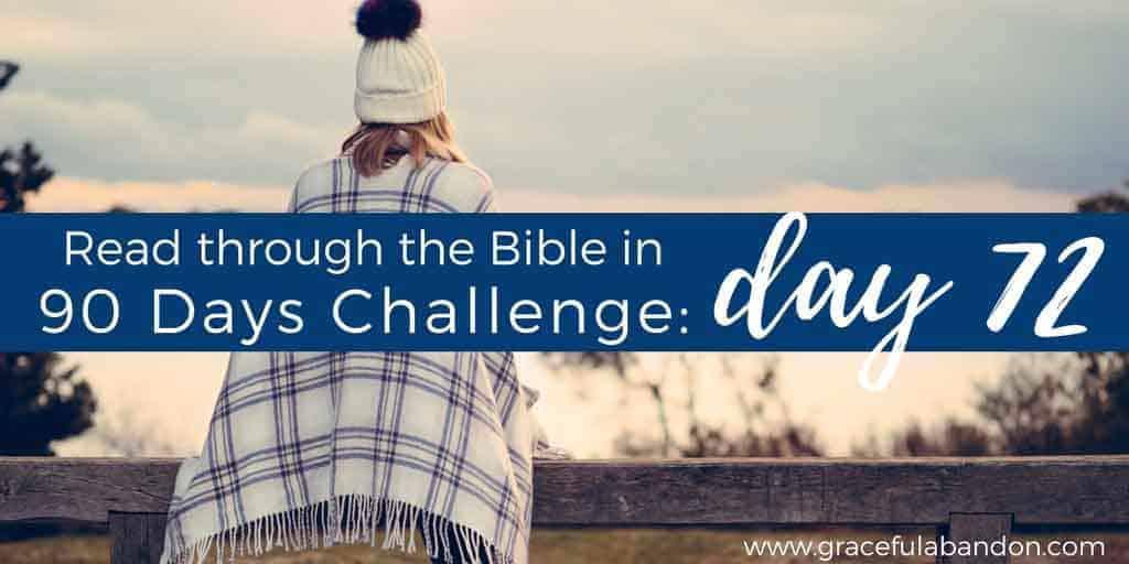 doubting God